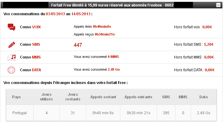 comment verifier ma consommation free mobile