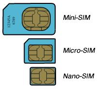 Iphone 5 free mobile proposera bien des cartes nano sim - Couper une micro sim en nano sim ...