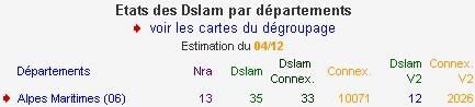 (c) francois04.free.fr