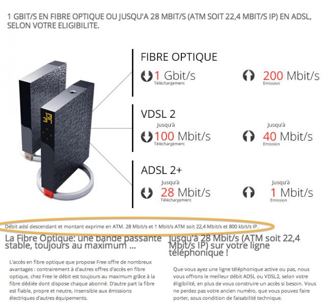 Explication d bits ip ou atm quelle diff rence - Avantage de la fibre ...