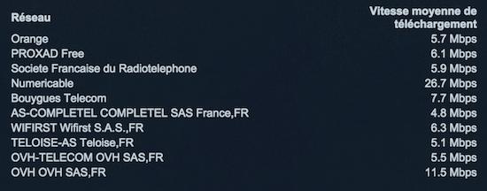 Capture d'écran 2015-01-22 à 15.57.49