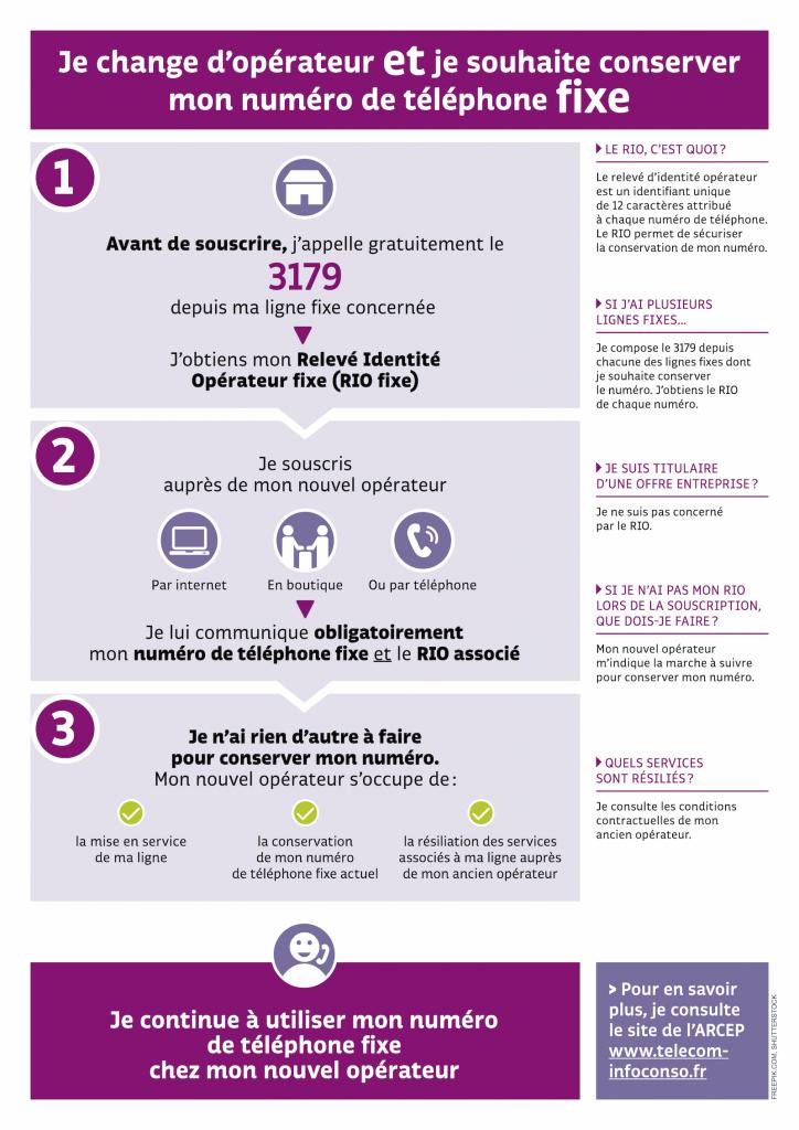 infographie-RIO-fixe-sept2015