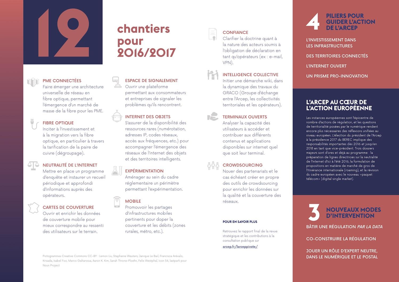La feuille de route de l'Arcep pour 2016-2017