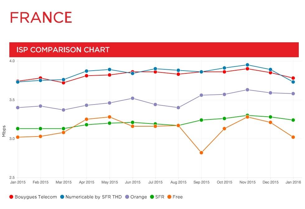 france-leaderboard-2016-01