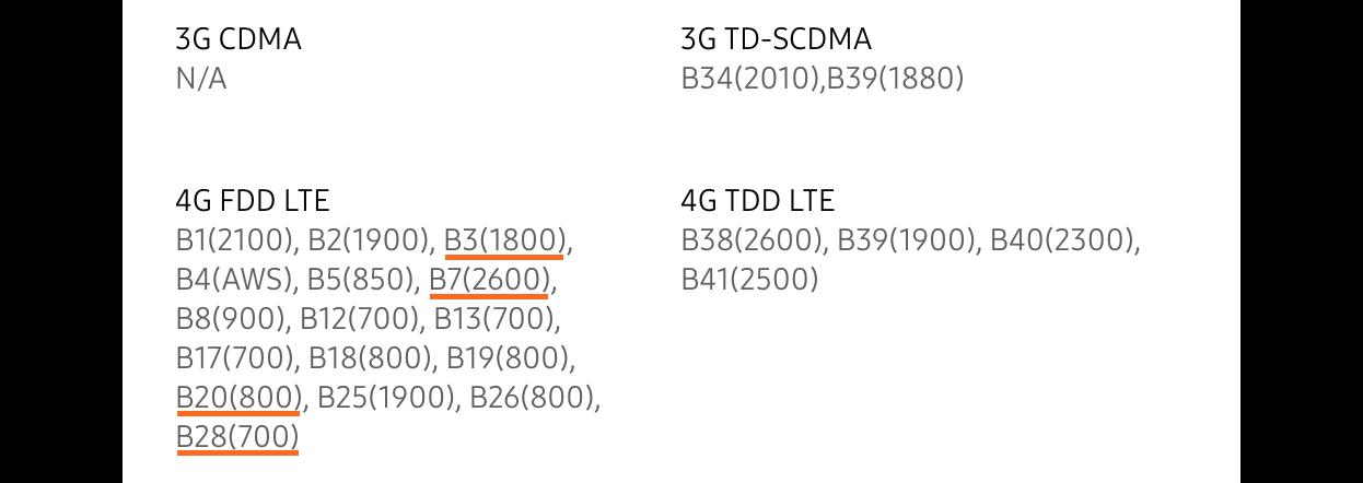 Comment séléctionner un Smartphone compatible avec la 4G de  (FREE) Capture-decran-2016-06-21-a-17.02.35