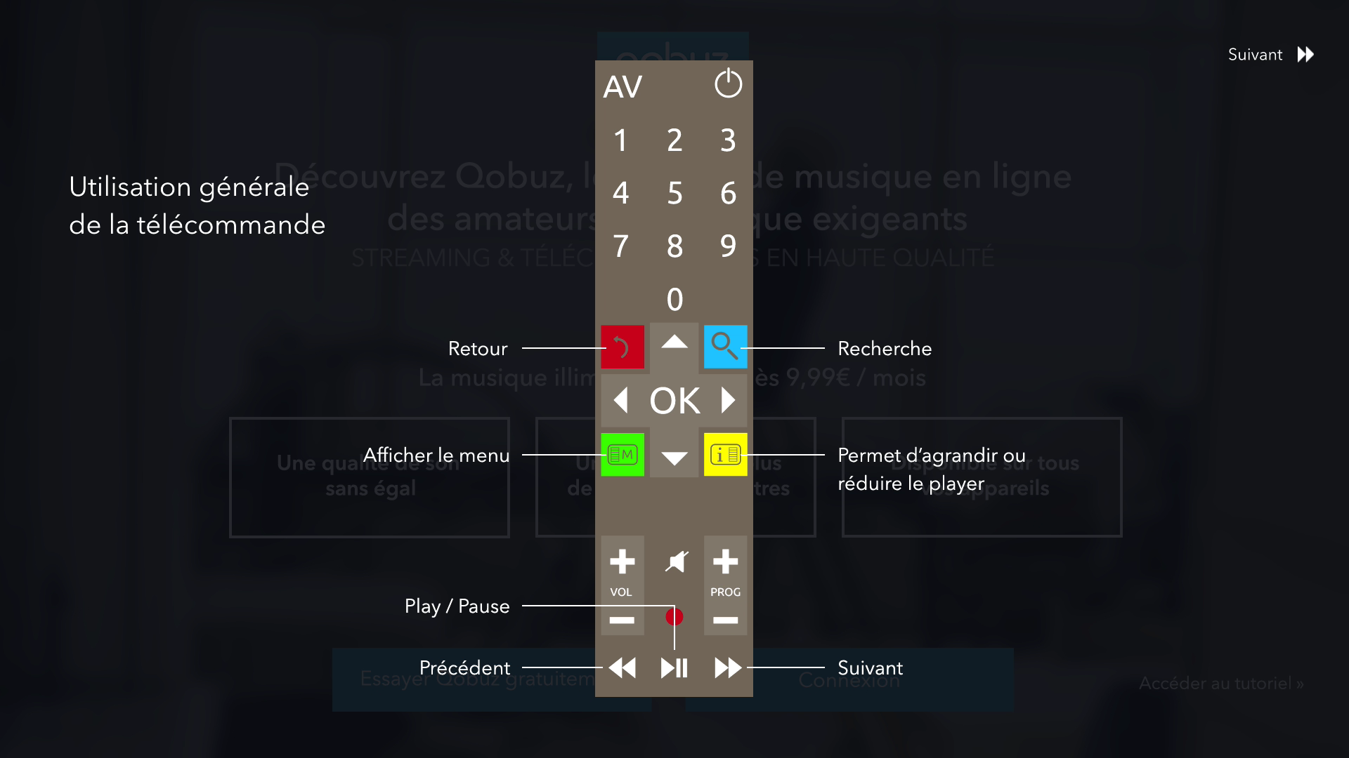 Qobuz se met à jour sur Freebox Révolution, avec 3 mois d