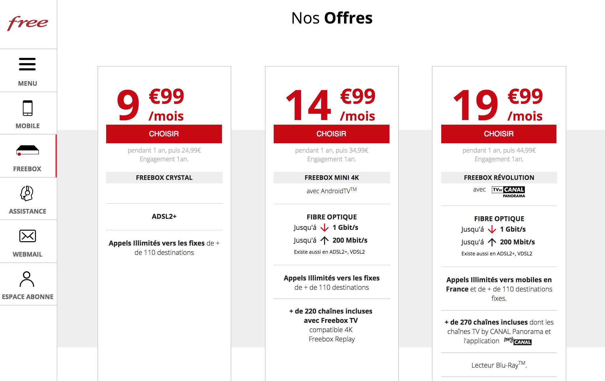 Les Nouvelles Offres Freebox Sont En Ligne Ce Qui Change
