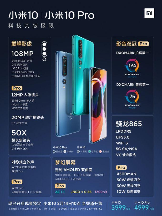 Affiche publicitaire smartphone Xiaomi série Mi 10 et Mi 10 Pro