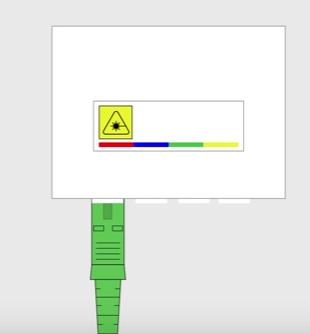 Changement de port pour le connecteur vert