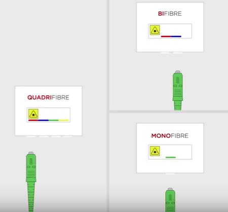 Insertion connecteur vert au boîter server freebox pop