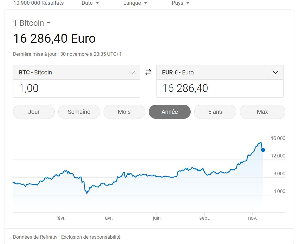 Traderul subliniază un model important de preț Bitcoin